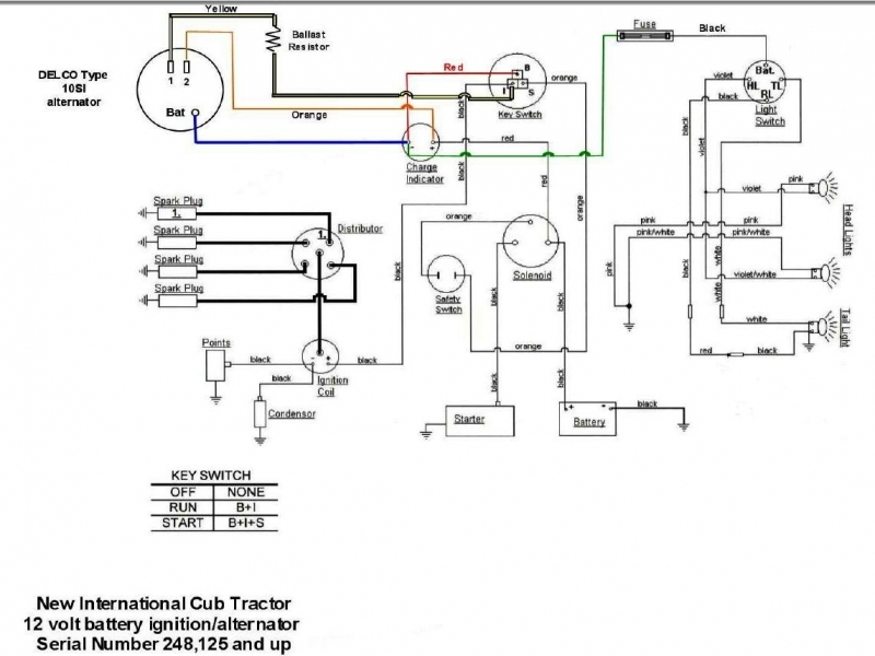 alkota wiring diagram schematic diagrams rh ogmconsulting co