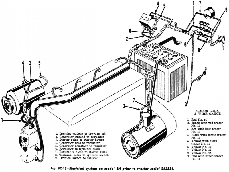 Ford 8N Tractor Distributor Diagram  Wiring Forums