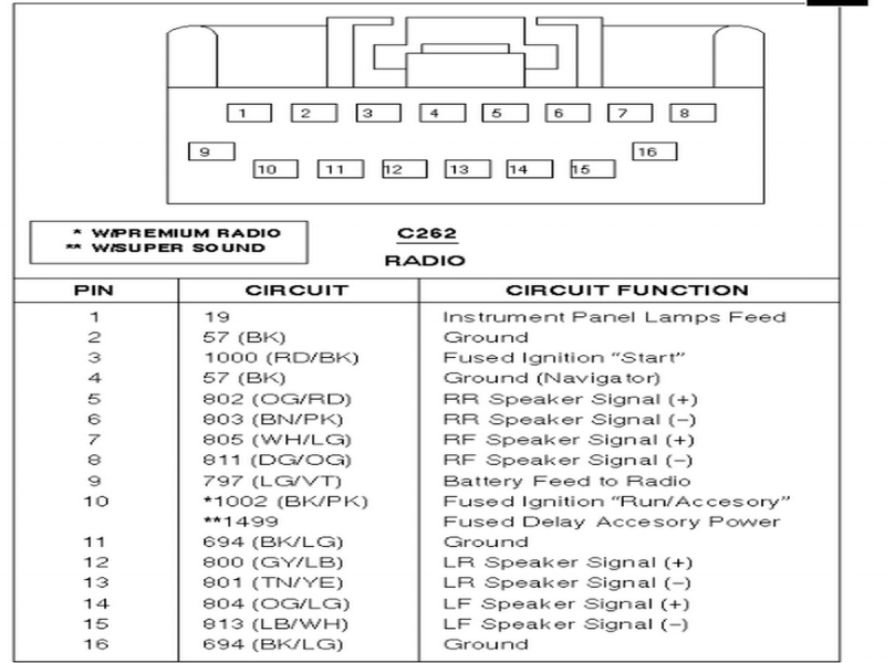 2003 Ford Windstar Radio Wiring Diagram Pics
