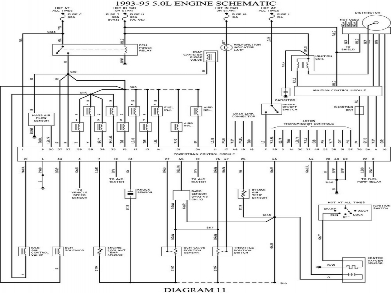 1998 Ford Econoline Van Fuse Box Diagram