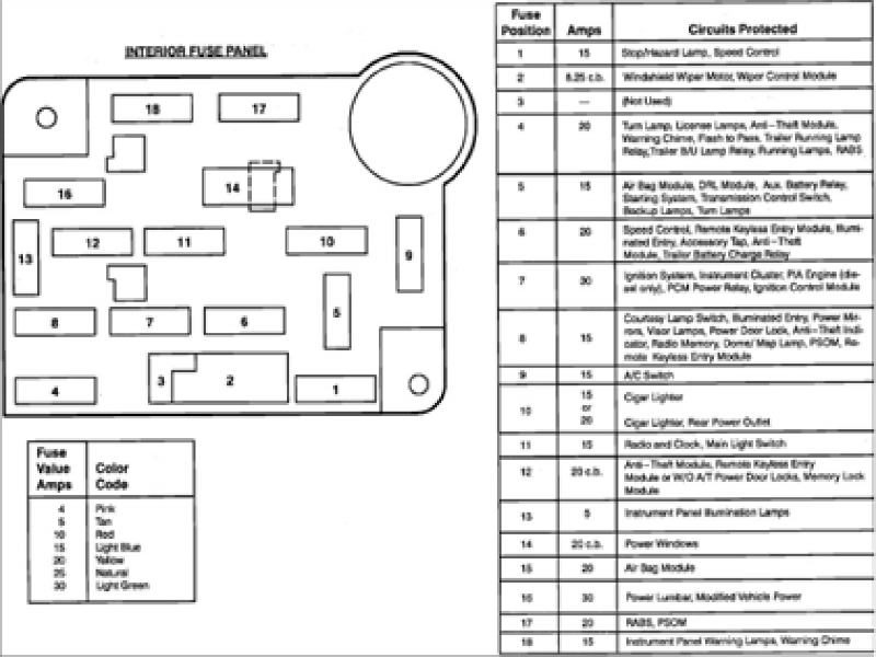 2001 Ford E250 Fuse Diagram  Wiring Forums