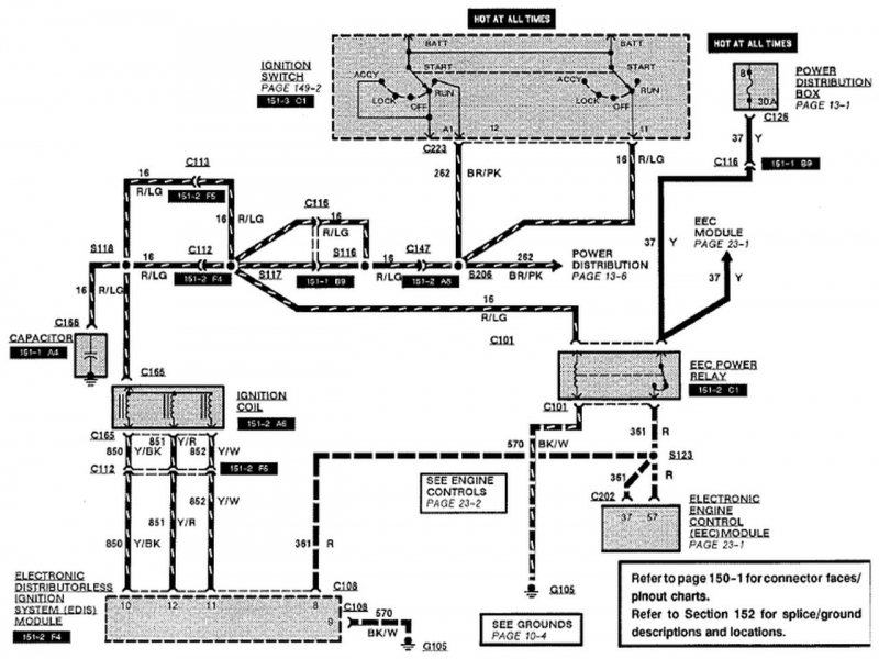 2002 Ford Explorer Starter Diagram  Wiring Forums