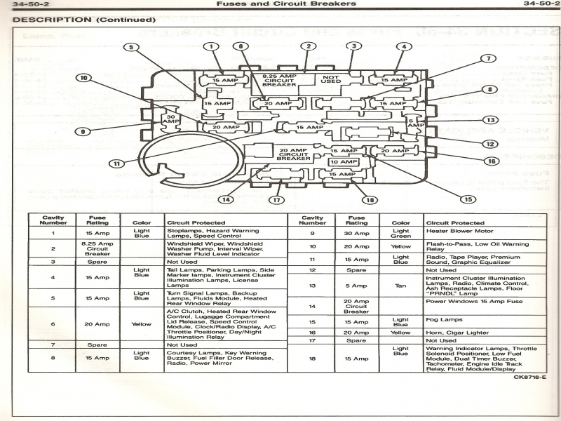 1998 Ford Econoline Van Fuse Box Diagram  Wiring Forums