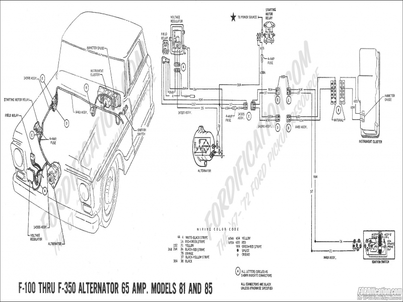 1971 ford truck wiring diagrams - free download wiring diagrams, Wiring diagram