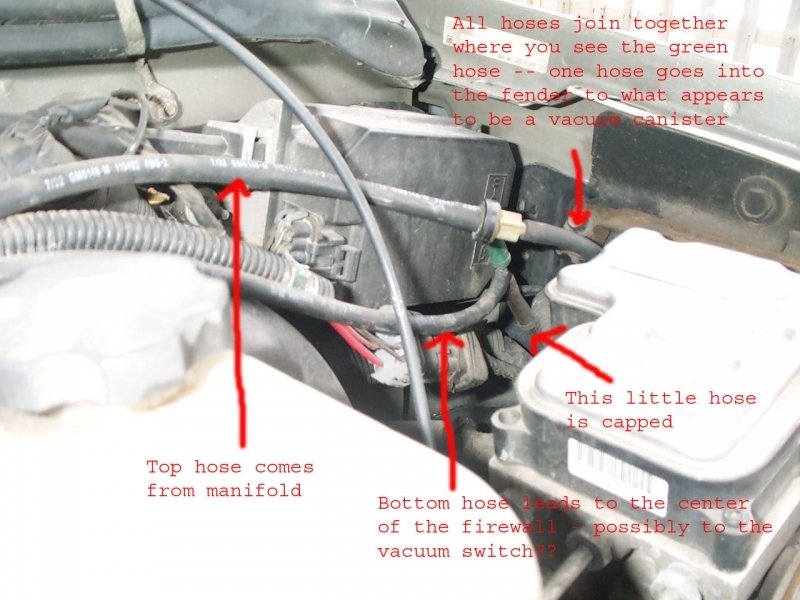 2000 Chevy S10 Blazer Front Differential Diagram