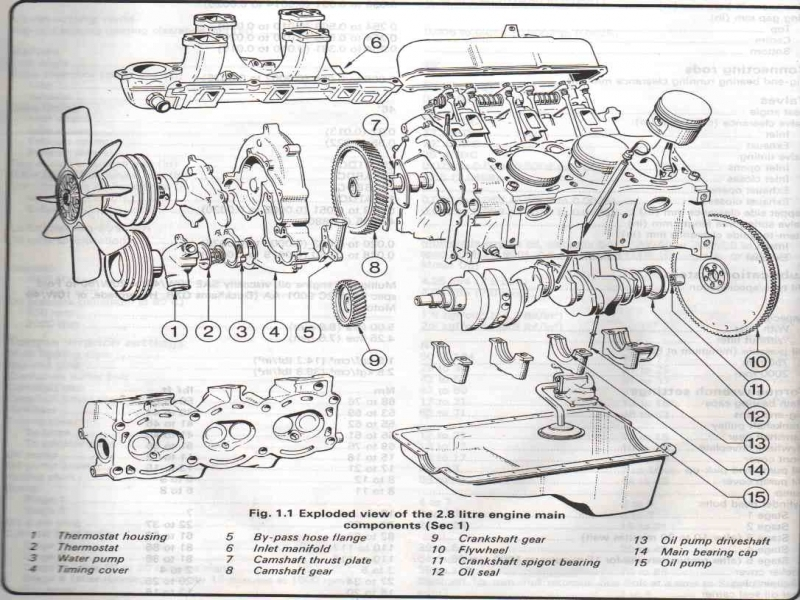 General Layout Of A 4.0 V6 - Ford Truck Enthusiasts Forums