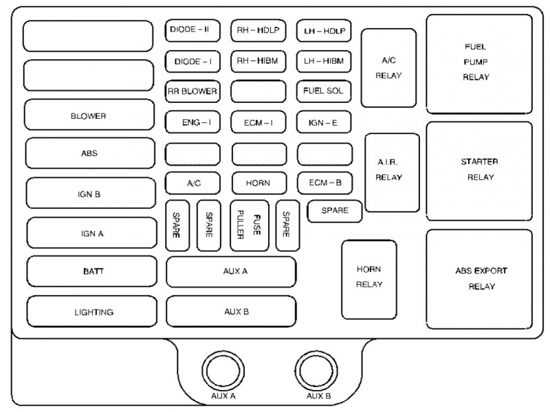 Chevy Express 3500 Fuse Box Diagram Wiring Forums: 2000 Chevy Express Fuse Box Diagram At Bitobe.net