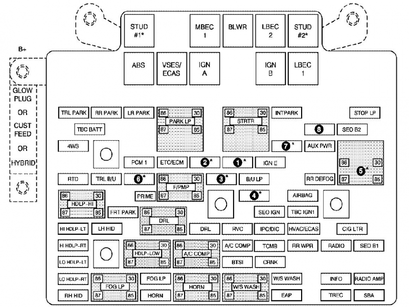 2004 Chevy Tracker Fuse Box Diagram - Wiring Forums