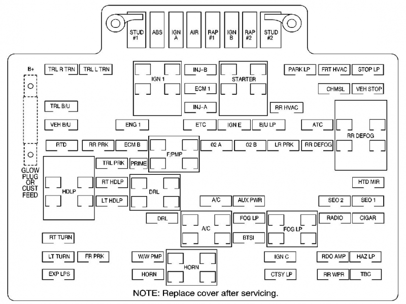 2000 Gmc Sierra Fuse Box Diagram  Wiring Forums