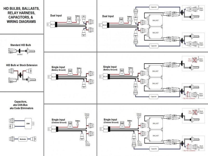 Cute Strat Style Guitar Thick Ibanez Gio Hss Regular Ibanez Btb 406 3 Wire Humbucker Old Wiring Diagram For Off Grid Solar System PinkCircuit Breaker Installation Ford Hid Headlights Wiring Diagram   Free Download Wiring Diagrams ..
