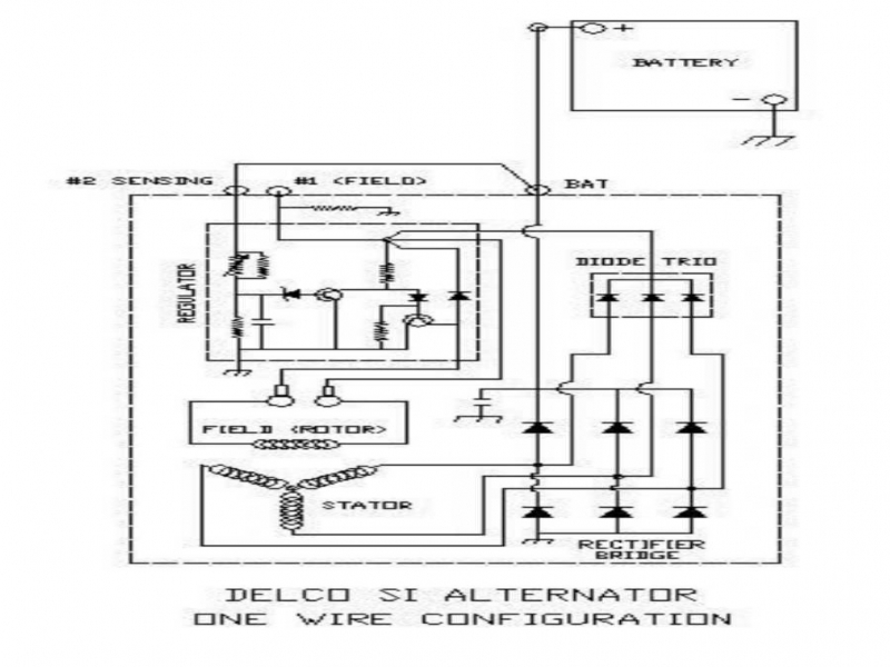 Wiring Diagrams Of 1962 Chevrolet V8 Biscayne, Belair, And