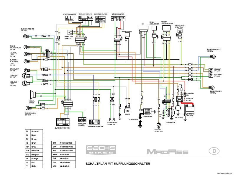 In Addition Starter Solenoid Wiring Diagram Furthermore