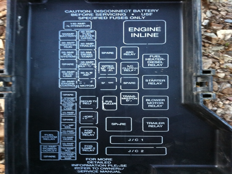 2001 Ford E250 Fuse Diagram - Wiring Forums