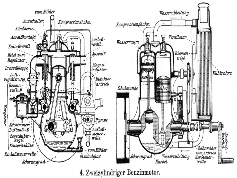 Internal Bustion Engine Diagram