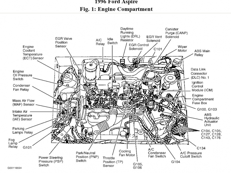 1995 Ford Aspire Fuse Diagram