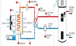 How To Wire Water Heater Thermostat – Readingrat