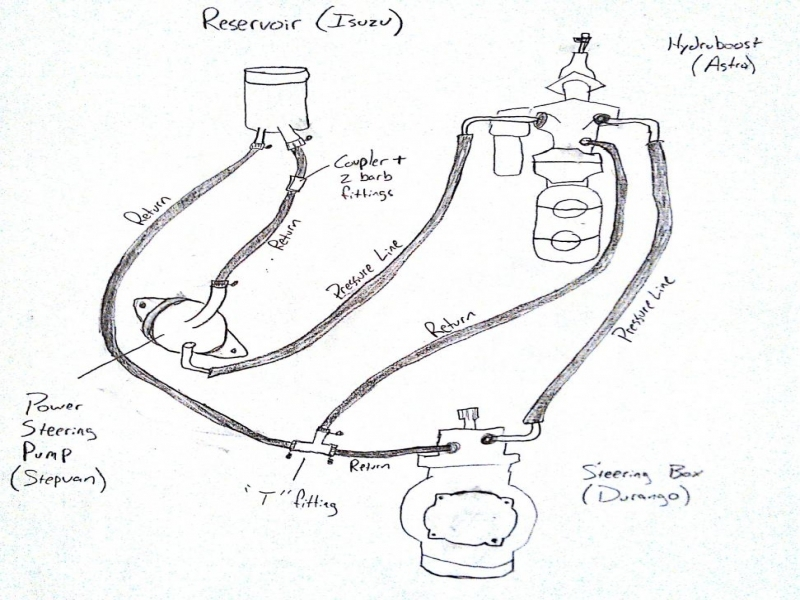 Hydroboost Power Steering Pump Diagram