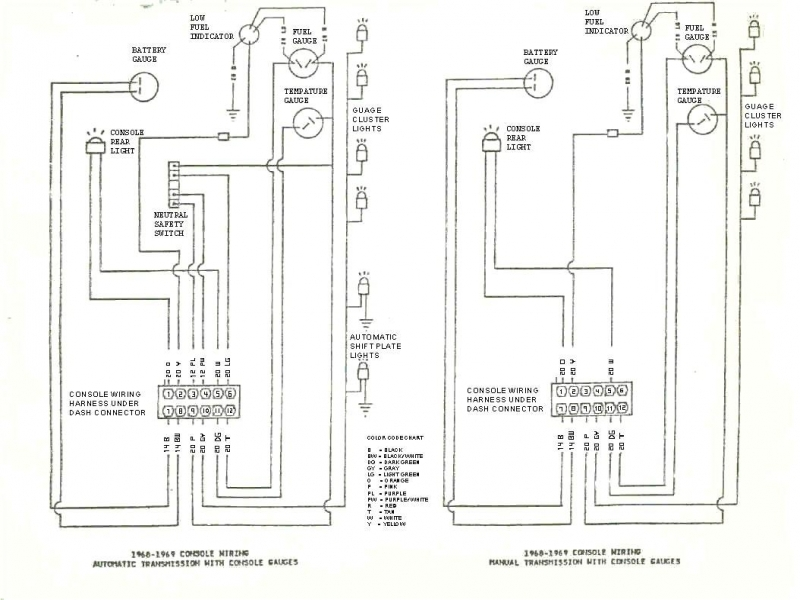 1968 Camaro Ignition Switch Wiring Diagram  Wiring Forums