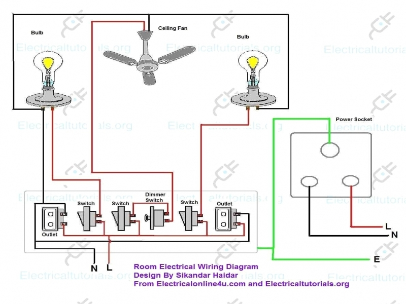 Outlet To Wiring Diagram