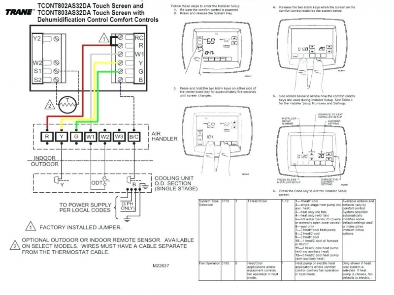 Ip Based Thermostat Honeywell Programmable Thermostat Wiring
