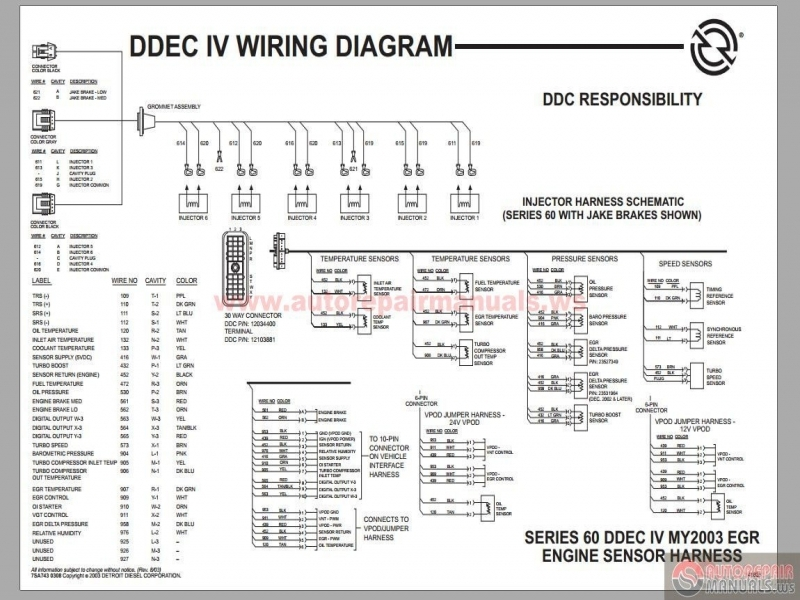 1992 k1500 fuel injector wiring diagram caterpillar c15 wiring diagram - somurich.com caterpillar c15 fuel injector wiring diagram #10