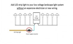 Led Lighting Wiring Diagram Cisco Home Office