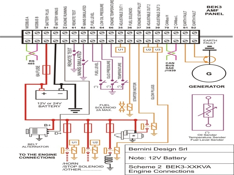 Ls1 wiring diagram medium size of ls1 ignition coil wiring lovely ls1 starter wiring diagram ideas electrical circuit cheapraybanclubmaster Image collections
