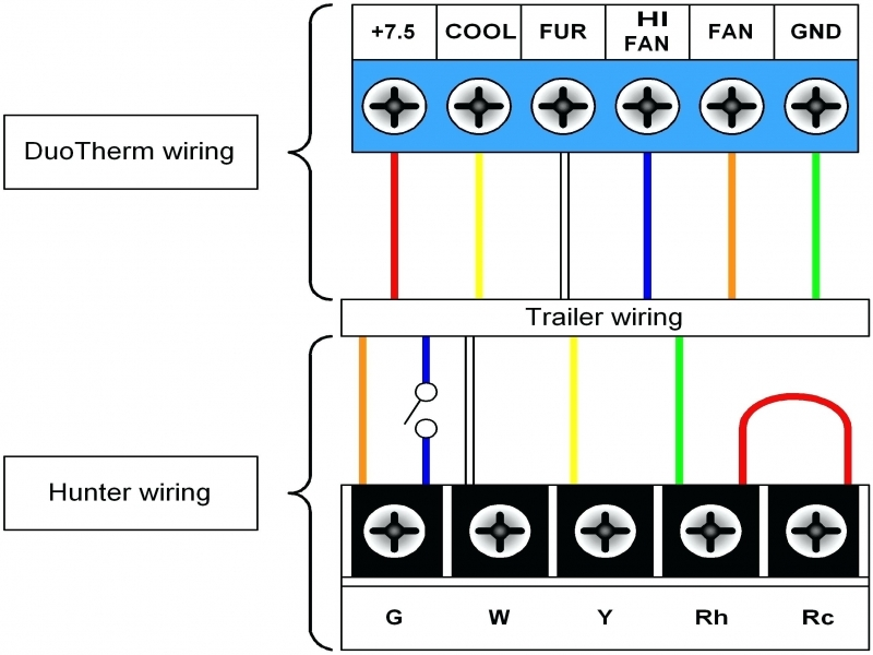 Lux Programmable Thermostat Wiring Diagram - Wiring Diagram And