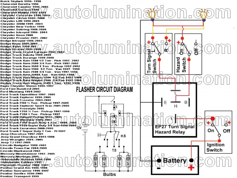 97 Sportster Wiring Diagram - Cool Wiring Diagrams on