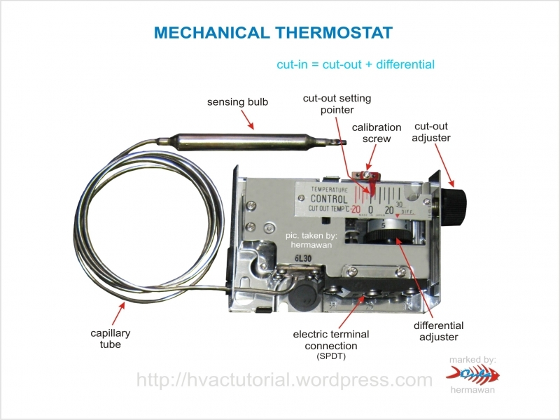 Mechanical Thermostat | Hermawan's Blog (Refrigeration And Air