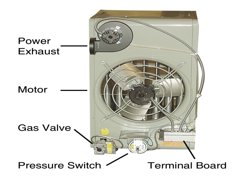 Power Supply Unit Wiring Diagram : Modine power vented gas fired unit heater pdp series