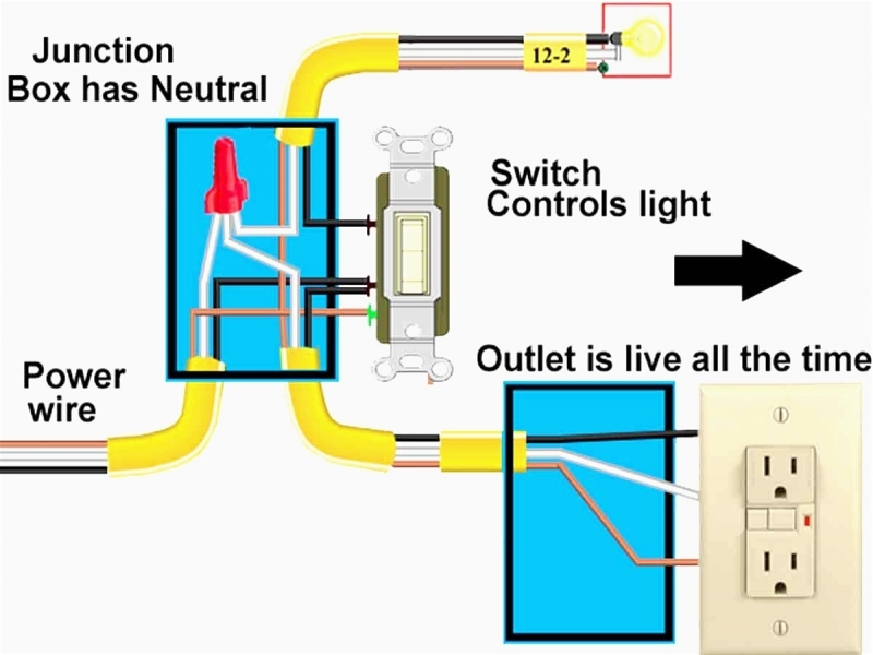 multiple outlet wiring diagram gfi wired in series prepossessing wiring multiple outlets wiring diagram shrutiradio wiring multiple outlets diagram at bayanpartner.co