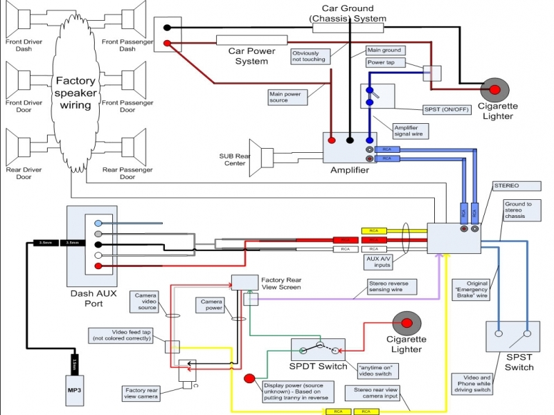 Toyota Sequoia Radio Wiring Diagram  Wiring Forums