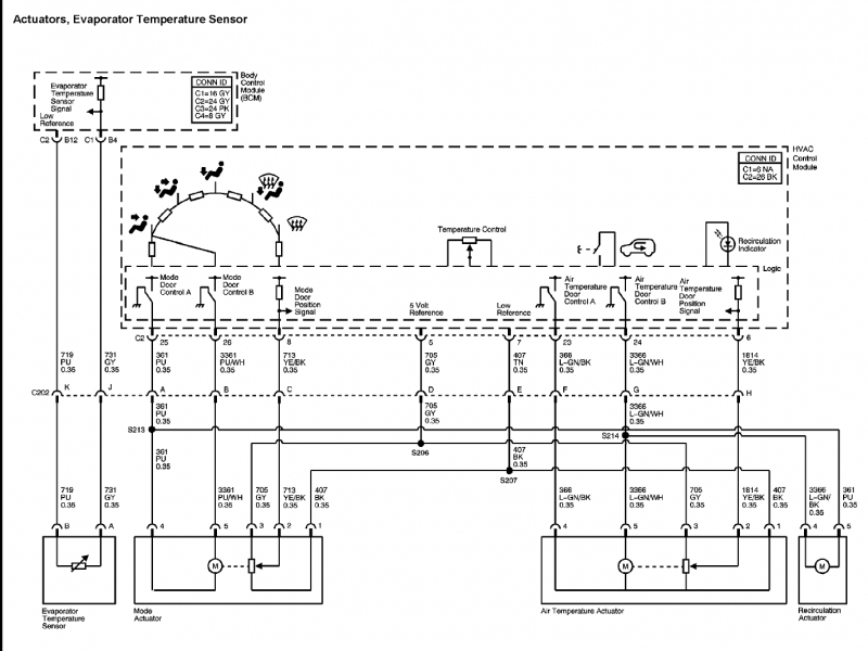 Wiring Diagram For 2006 Chevy Equinox Egr Valve - Wiring ...