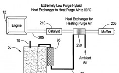 Patent Us7114492 – Method And System Of Purging Evaporative