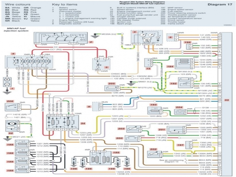 Peugeot 206 Wiring Diagram User Manual : Peugeot fuel pump wiring diagram