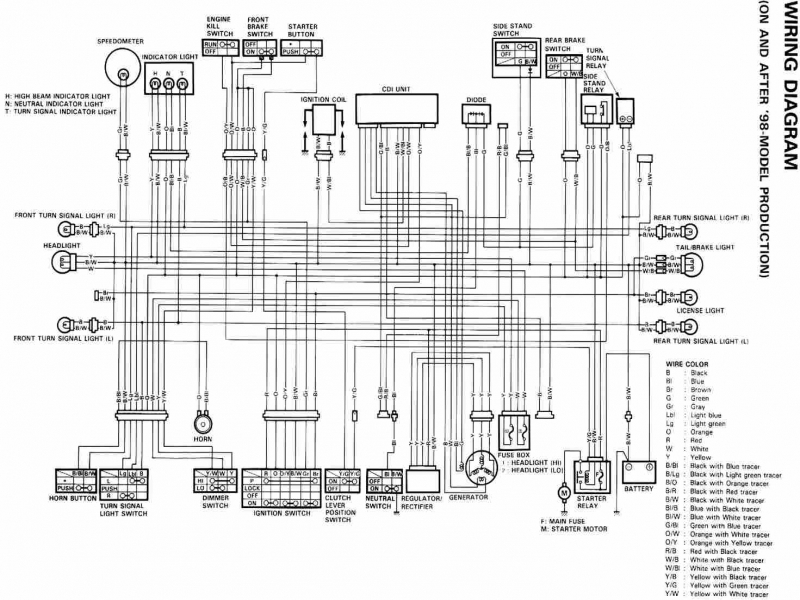 [DIAGRAM] 2006 Kawasaki Brute Force Wiring Diagram FULL
