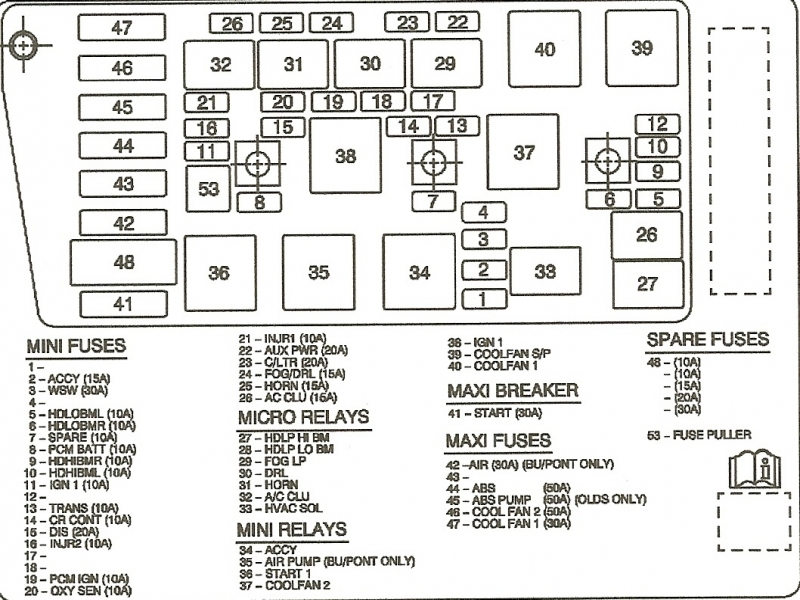 98 pontiac fuse diagram 98 tahoe fuse diagram