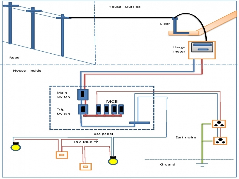 Wiring diagram for ups system electrical wiring diagrams ups new wiring diagram 2018 asfbconference2016 Gallery