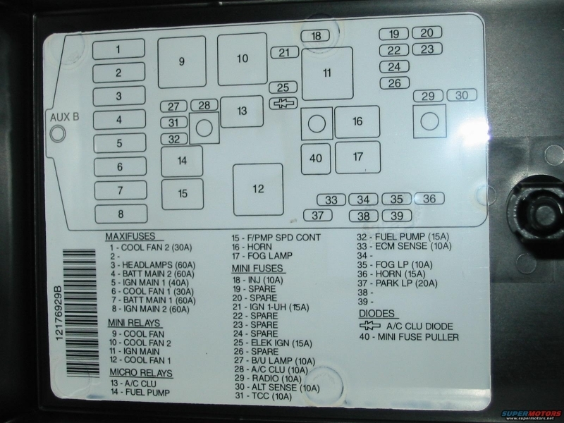 Pontiac Grand Prix Fuse Box Diagram On 1998 Pontiac Grand Am Fuse Box