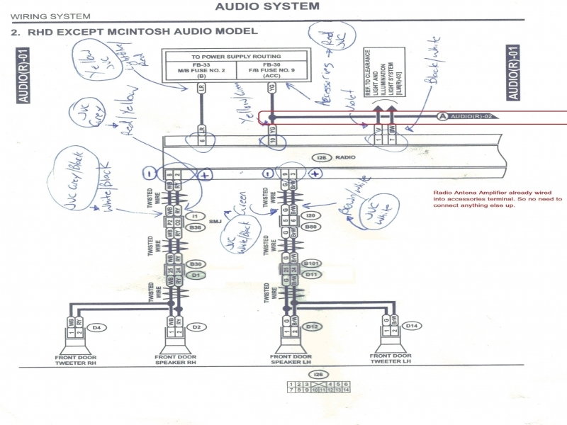 1999 subaru forester stereo wiring diagram - wiring forums 2002 subaru engine wiring harness diagram #10