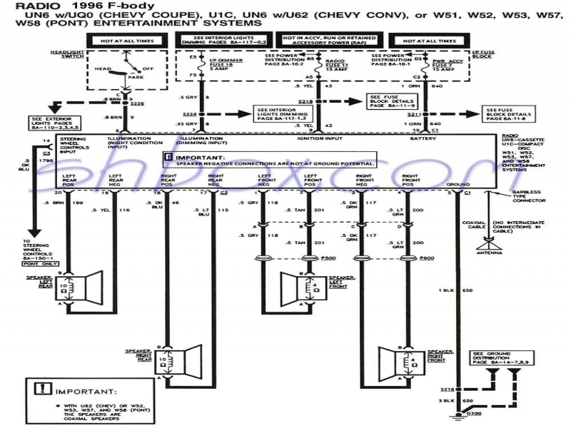 DIAGRAM] 1993 Subaru Legacy Stereo Wiring Diagram FULL Version HD Quality Wiring  Diagram - SOLO-DIAGRAMAS.PUMABASKETS.FRsolo-diagramas.pumabaskets.fr