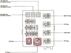 2003 Toyota Taa Fuse Box Diagram  Wiring Forums