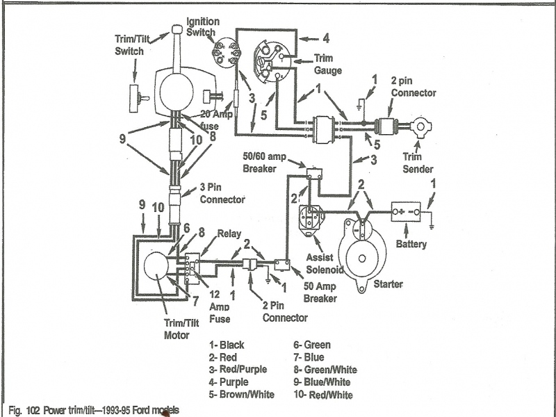 volvo penta wiring diagram carlplant 1 volvo penta 5 7 gi wiring diagram vehicle wiring diagrams