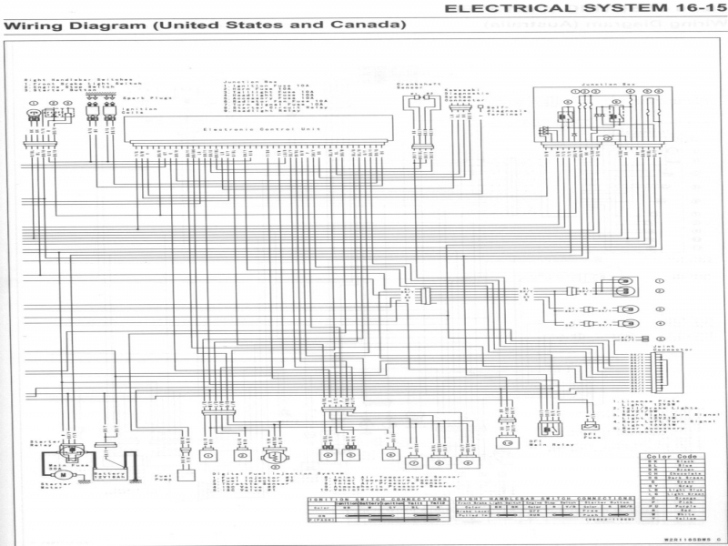 2000 Kawasaki Vulcan 1500 Wiring Diagram  Wiring Forums