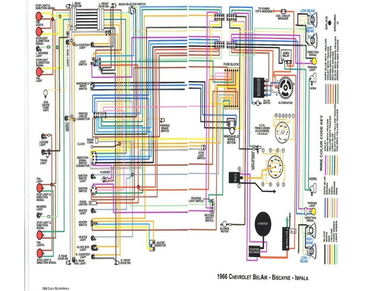 Wiper Motor Wiring Color Code - Impala Tech