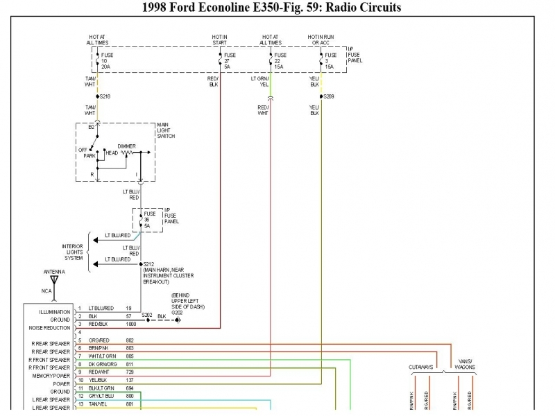 Wiring Diagram For Ford E Transit Bus on 1993 ford e350 fuse box diagram