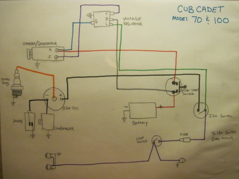 Ih 606 Wiring Diagram - Wiring Diagram