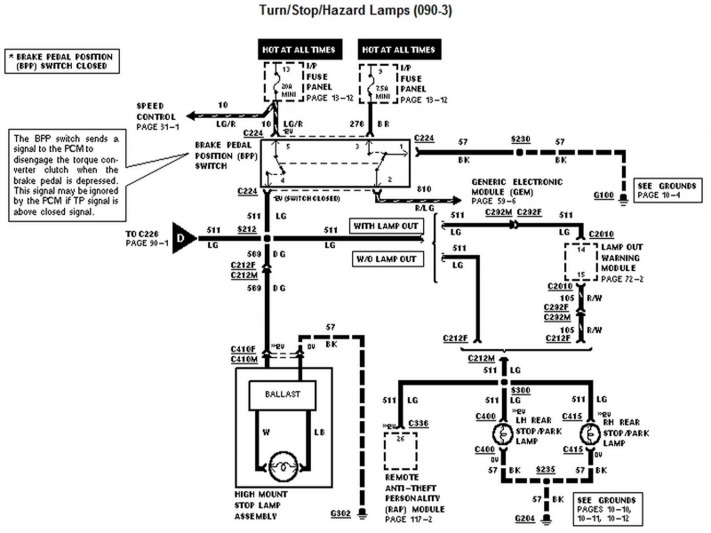 Polaris Xplorer 400 1998 Wiring Diagram Polaris Xplorer