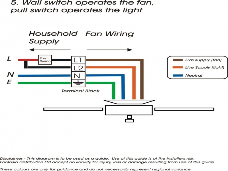Charming 480 277v Wiring Diagram Pictures Inspiration Electrical How To Wire A 277v Light Fixture 277v Lighting Wiring Diagram 277v Wiring Colors